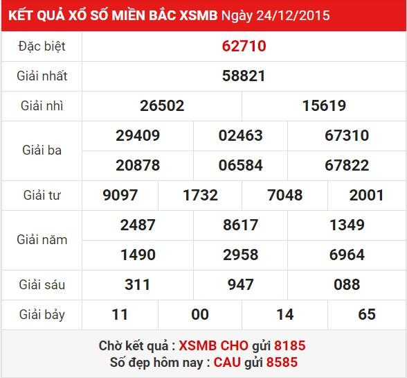 xsmb-thu-6-phan-tich-ket-qua-xo-so-mien-bac-hom-nay-thu-6-ngay-25-12-2015
