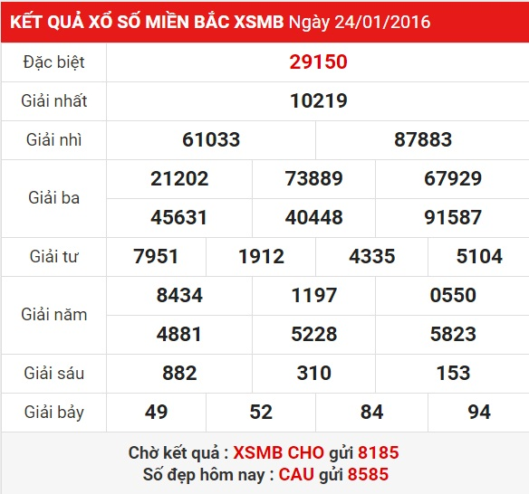 xsmb-thu-2-phan-tich-ket-qua-xo-so-mien-bac-hom-nay-thu-2-ngay-25-1-2016