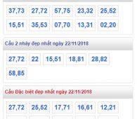 Phân tích cầu lô dự đoán xổ số ngày 22/11 siêu chuẩn