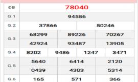 Dự đoán lô hôm nay trong bảng kết quả xsmb trúng 99%