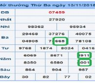 Cách phân tích soi lô ngày 19/03 chuẩn xác nhận định từ các cao thủ số 1