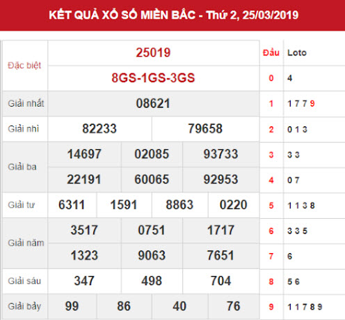 Dự đoán kết quả XSMB Vip ngày 26/03/2019