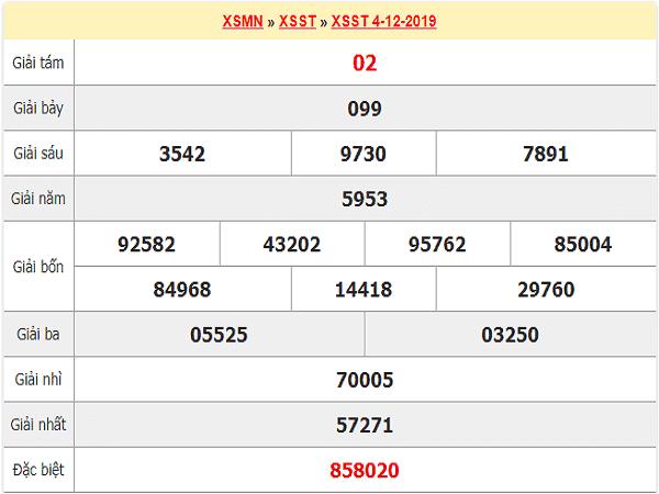 Phân tích KQXSST ngày 12/11 chuẩn từ các cao thủ