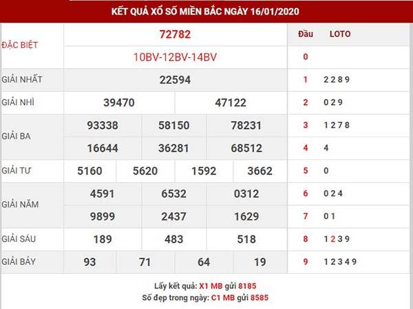 Phân tích kết quả sxmb thứ 6 ngày 17-01-2020