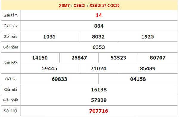 Dự đoán KQXS Bình Định ngày 5/3/2020 - Soi cầu SXBĐ