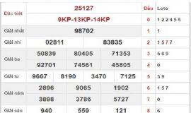 Phân tích KQXSMB- xổ số miền bắc thứ 2 ngày 22/06 chuẩn