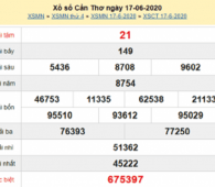 Bảng KQXSCT- Nhận định xổ số cần thơ ngày 24/06 chuẩn xác