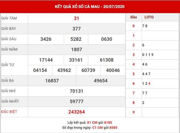 Phân tích kết quả SX Cà Mau thứ 2 ngày 27-7-2020