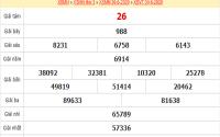 Phân tích lô tô KQXSVT- xổ số vũng tàu ngày 07/07/2020