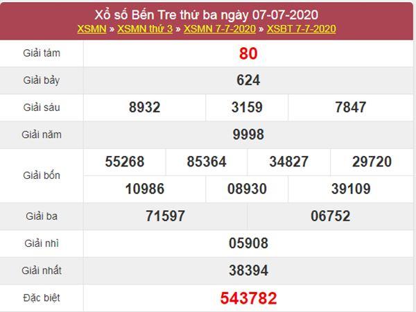 Thống kê XSBT 14/7/2020 chốt KQXS Bến Tre thứ 3