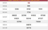 Thống kê XSBT 4/8/2020 chốt lô Bến Tre thứ 3 cực chuẩn