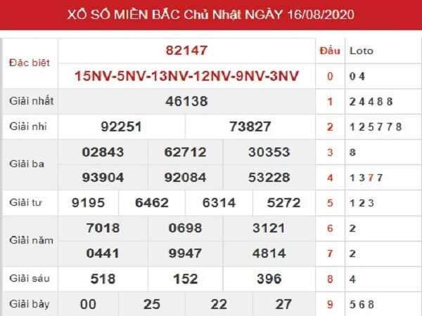 Nhận định  KQXSMB- xổ số miền bắc thứ 2 ngày 17/08 của các chuyên gia