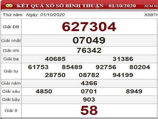 Phân tích KQXSBT ngày 08/10/2020- xổ số bình thuận thứ 5
