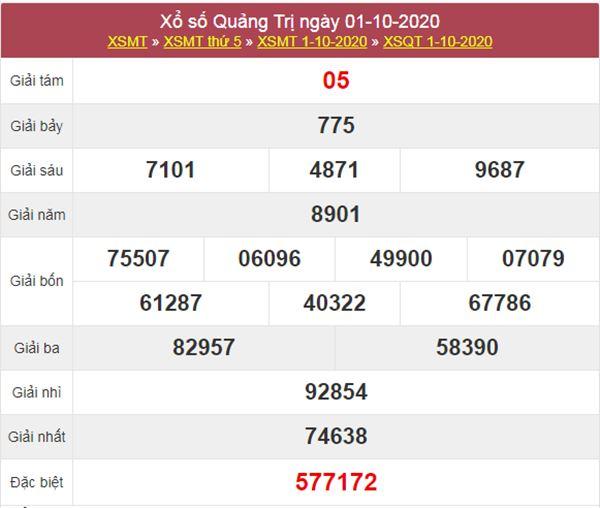 Dự đoán XSQT 8/10/2020 chốt lô VIP Quảng Trị thứ 5