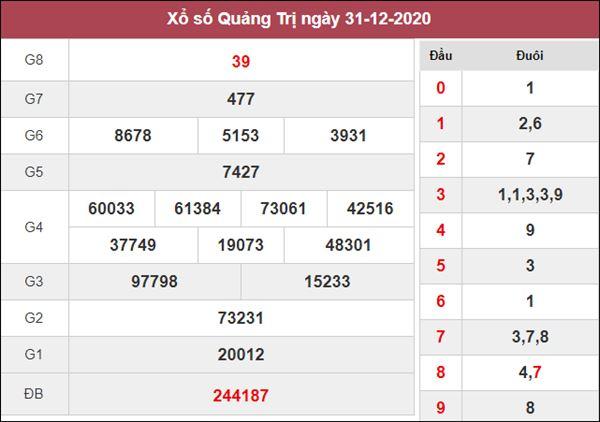 Dự đoán XSQT 7/1/2021 chốt số thần tài Quảng Trị thứ 5