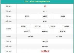 Dự đoán XSVL ngày 8/1/2021 dựa trên kết quả kì trước