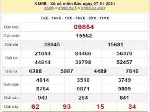 Tổng hợp phân tích KQXSMB ngày 08/01/2021- xổ số miền bắc