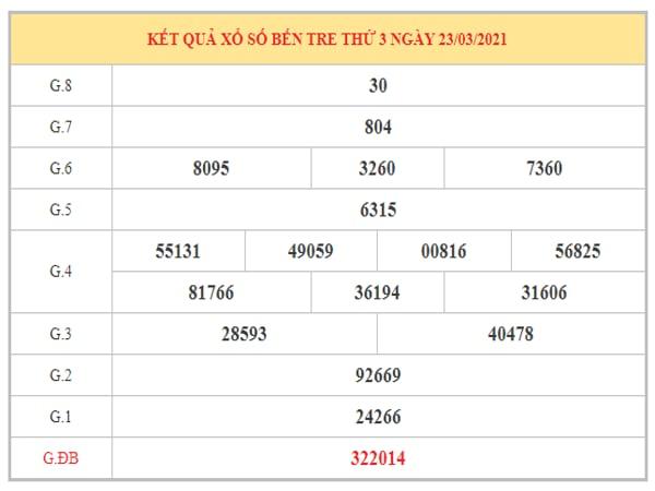 Dự đoán XSBT ngày 30/3/2021 dựa trên kết quả kì trước