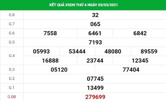 Phân tích kết quả XS Đồng Nai ngày 10/03/2021