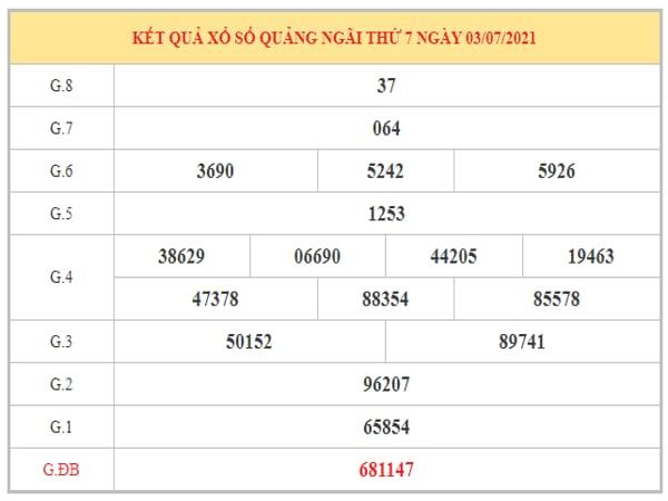 Thống kê KQXSQNG ngày 10/7/2021 dựa trên kết quả kì trước