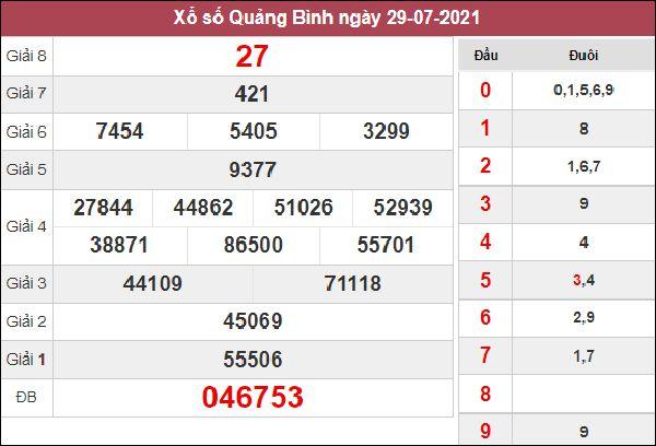 Dự đoán SXQB 5/8/2021 thứ 5 chốt đầu đuôi Quảng Bình