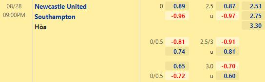 Tỷ lệ kèo bóng đá giữa Newcastle vs Southampton