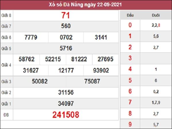 Dự đoán XSDNG 25-09-2021