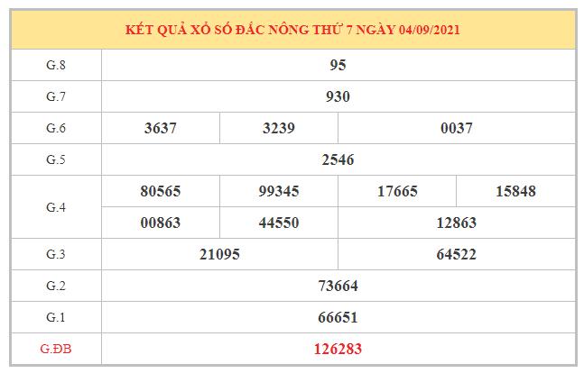 Nhận định KQXSDNO ngày 11/9/2021 dựa trên kết quả kì trước